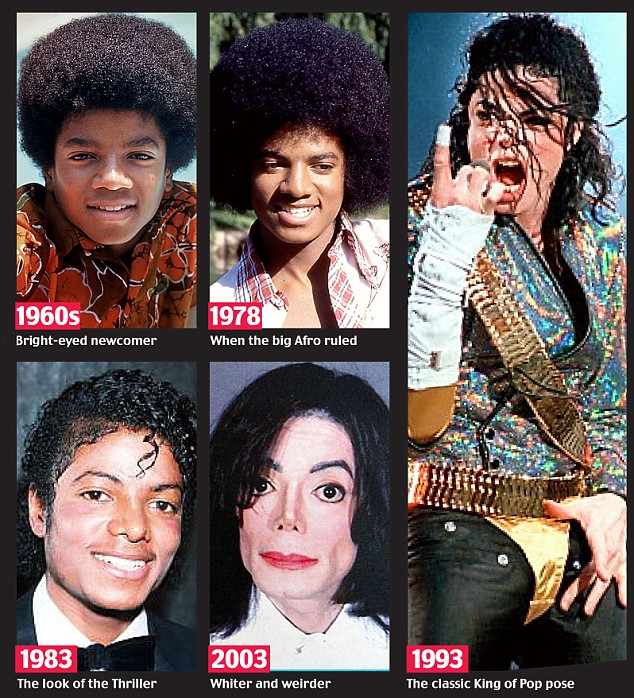 Evolution: The Changing Face of Michael Jackson RIP